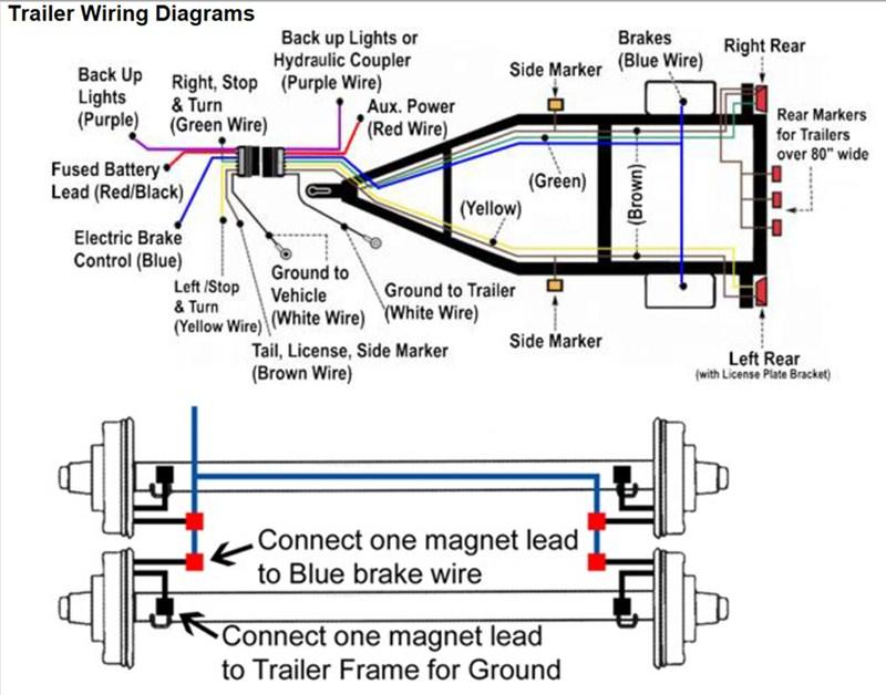 Brake Wire Diagram Boat Trailer Wiring Diagram Electric Brakes