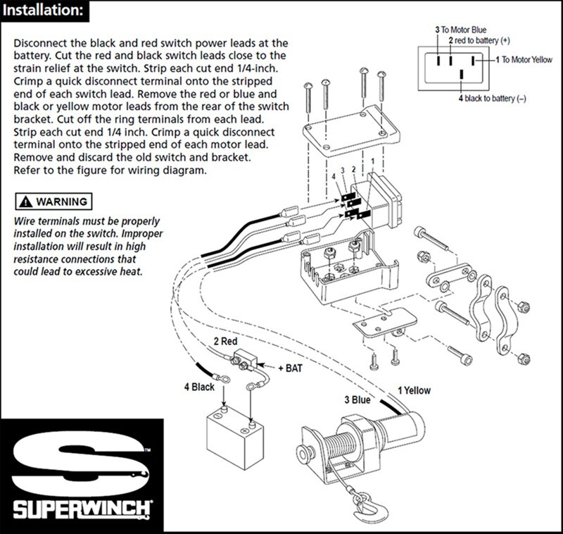 Superwinch 12 Volt Dc Powered Electric Atv Winch — 2500-Lb