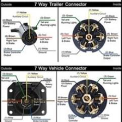 2004 Dodge Ram 7 Pin Trailer Wiring Diagram 1976 Ct70 Pole Great Installation Of Way Availability Etrailer Com Rh