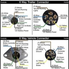 Pollak 6 Way Wiring Diagram For A 4 Dimmer Switch Troubleshooting Trailer Brakes That Lock Up When Connected To | Etrailer.com