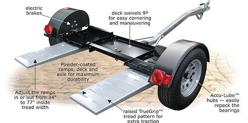 wiring diagram for trailer brake away redman mobile home roadmaster tow dolly with electric brakes - 4,250 lbs trailers rm-2050-1