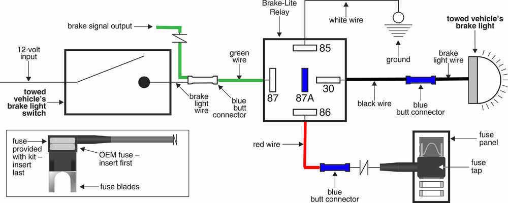 blue ox rv wiring harness