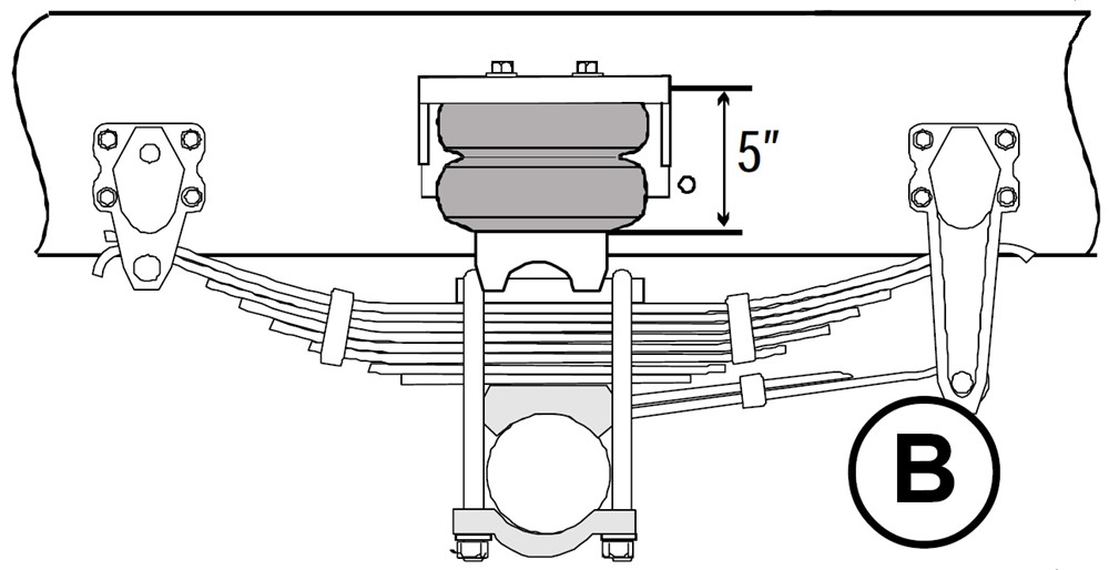 2015 Freightliner Columbia Timbren Rear Suspension