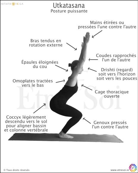 posture yoga - utkatasana - indications - Être Soi