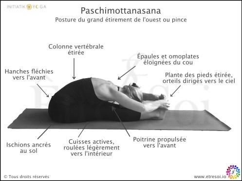 posture yoga - Paschimottanasana - indications en francais - Être Soi