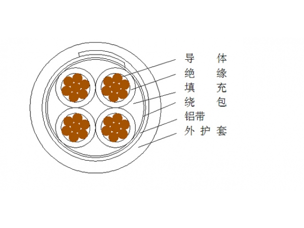 Chemical Corrosion Resistant Power Cable Manufacturer