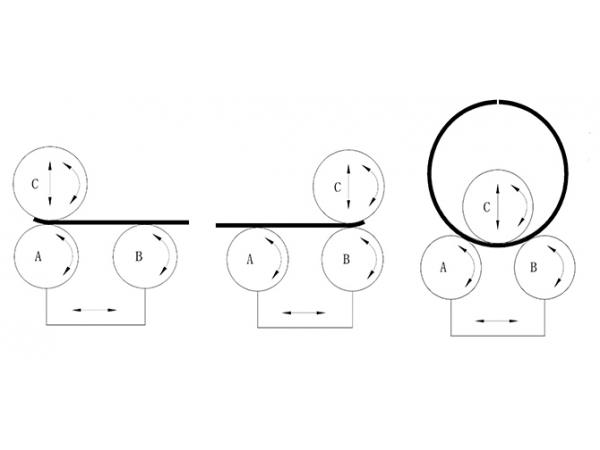 Plate Bending Machine, 3 Roll (Horizontal Movement Type