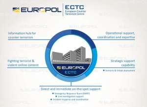 La création d'un Centre européen contre-terrorisme : vers l'amélioration du partage de renseignements ?