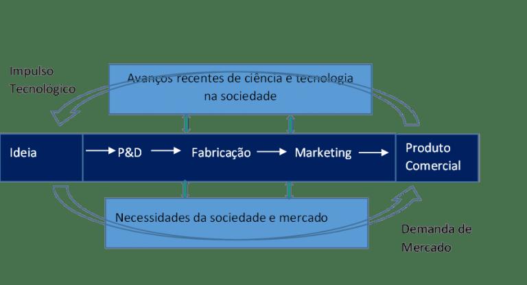 Abordagem-Interativa-768x415