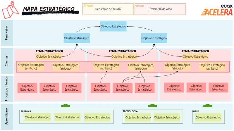 mapa-estratégico