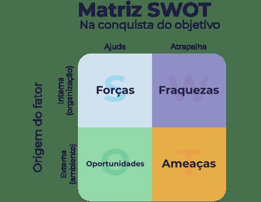 matriz swot 2