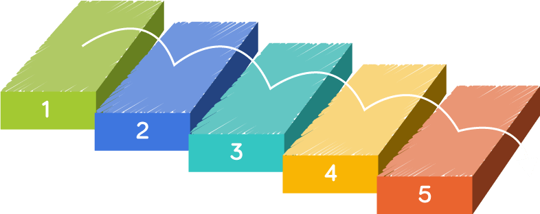 metodologia-de-projetos-cascata