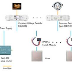 Dali Led Driver Wiring Diagram Lowrance Hds 7 Euchips Has 10 Years Experience On Researching Dimmable