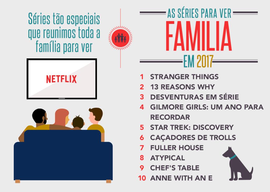 Séries para ver em família