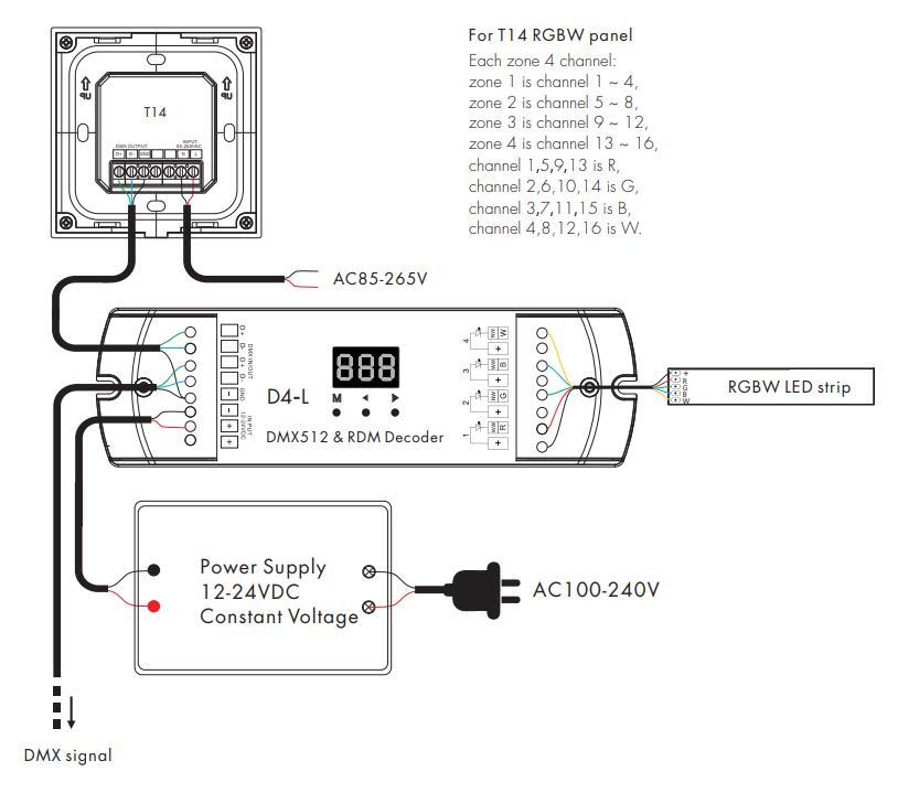 T14 Led Controller Skydance Lighting Control System 4