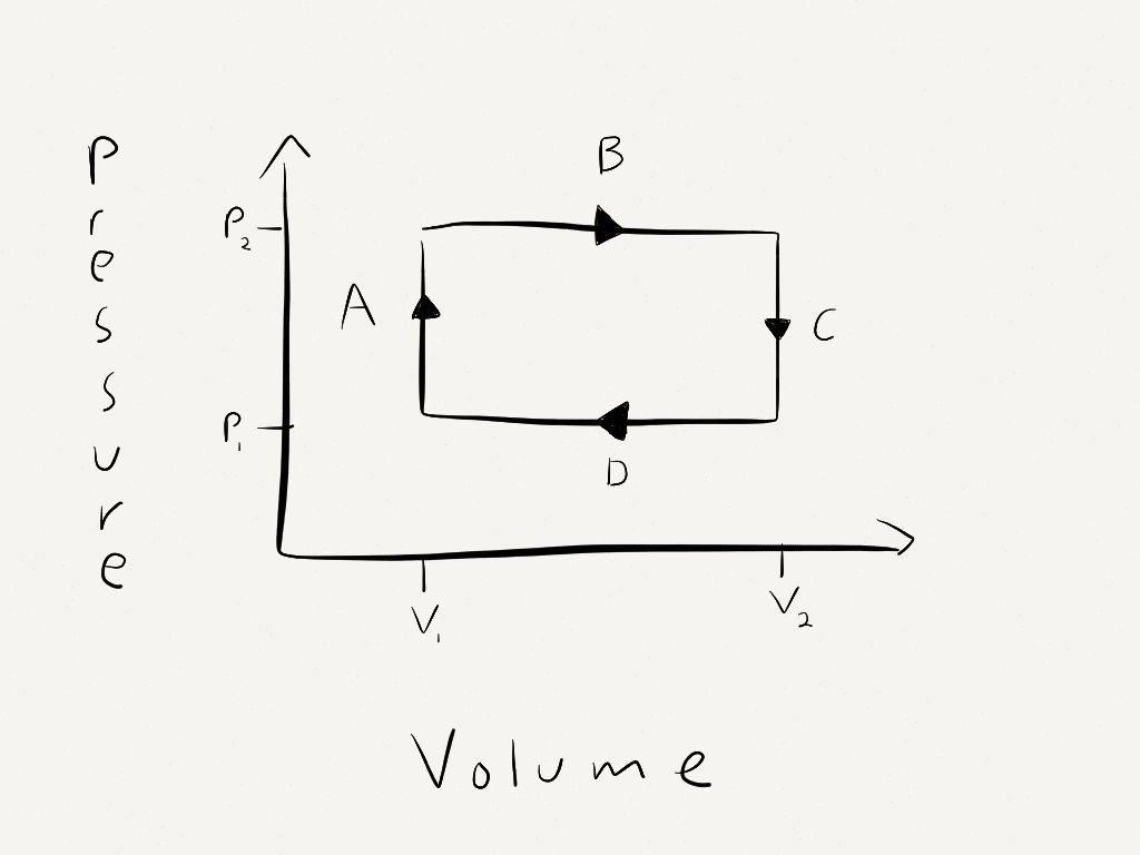 Pv Home Diagram