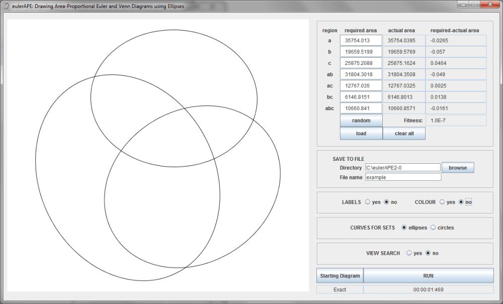 medium resolution of to generate a diagram