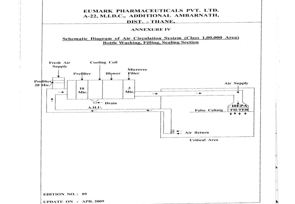 medium resolution of schematic diagram of hvac air pressure flow