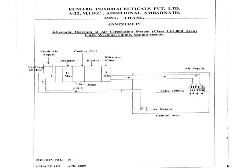 small resolution of schematic diagram of hvac air pressure flow