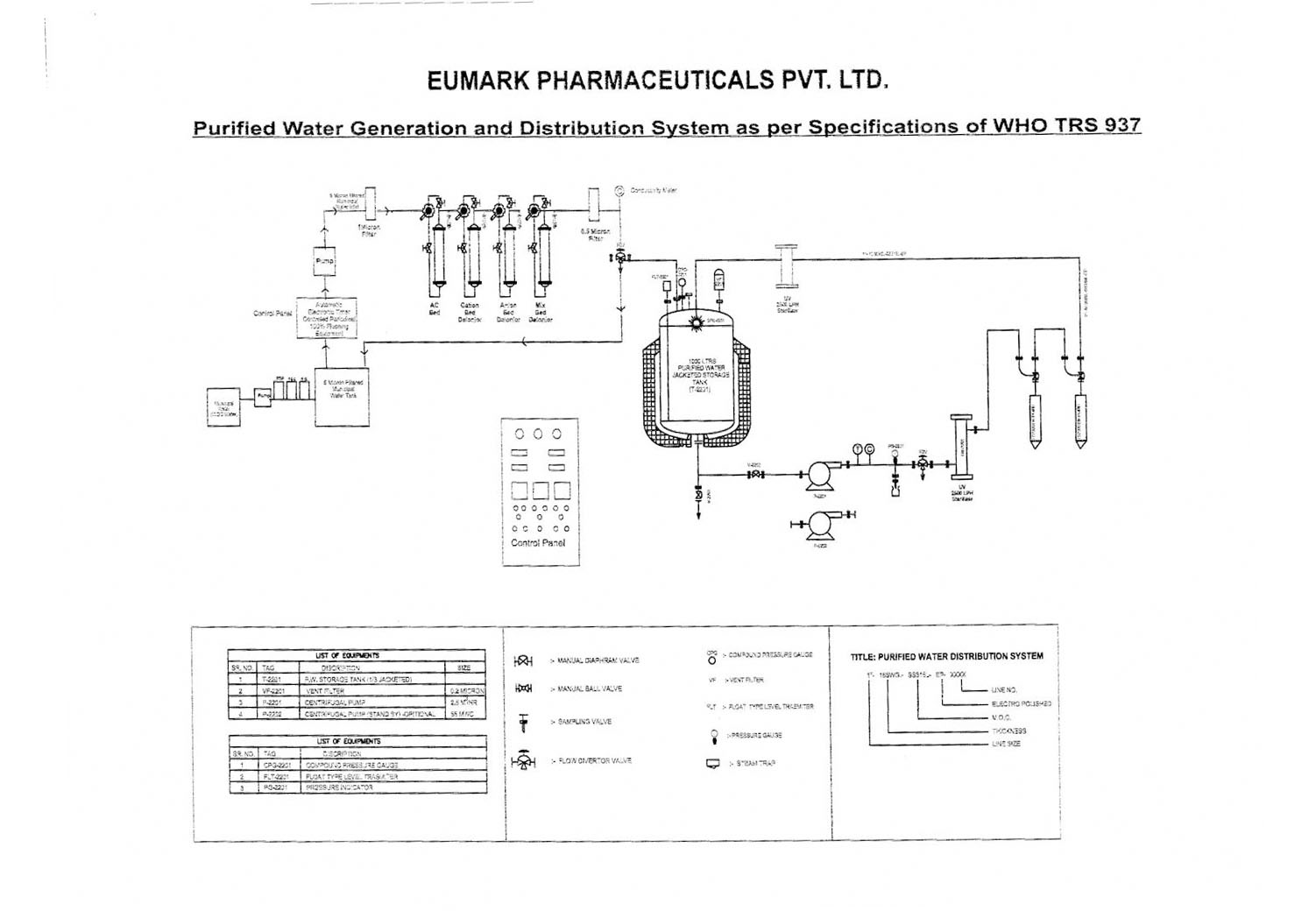 hight resolution of microbiologically daily as per pharmacopeia specifications sanitation of purified water plant pipelines as and when required