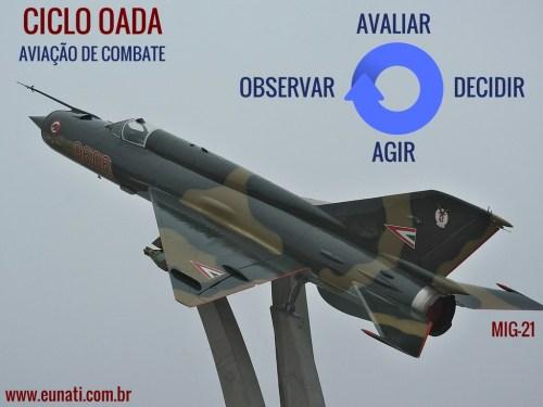 Ciclo OADA - Aviação de Combate
