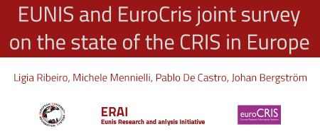 Cris-Survey-platta