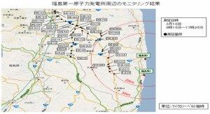 Fukushima Dai-ichi data