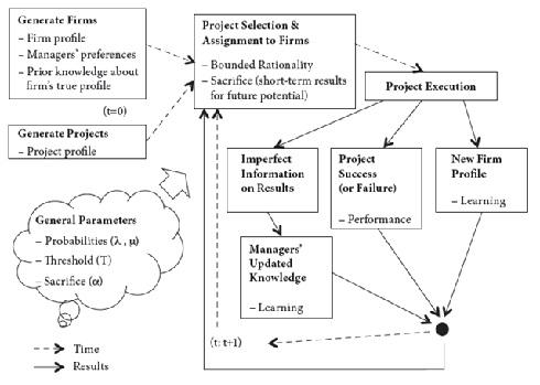 Capacity_Building_model