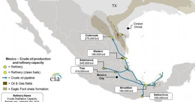 Figure 1. Mexico downstream refining assets.