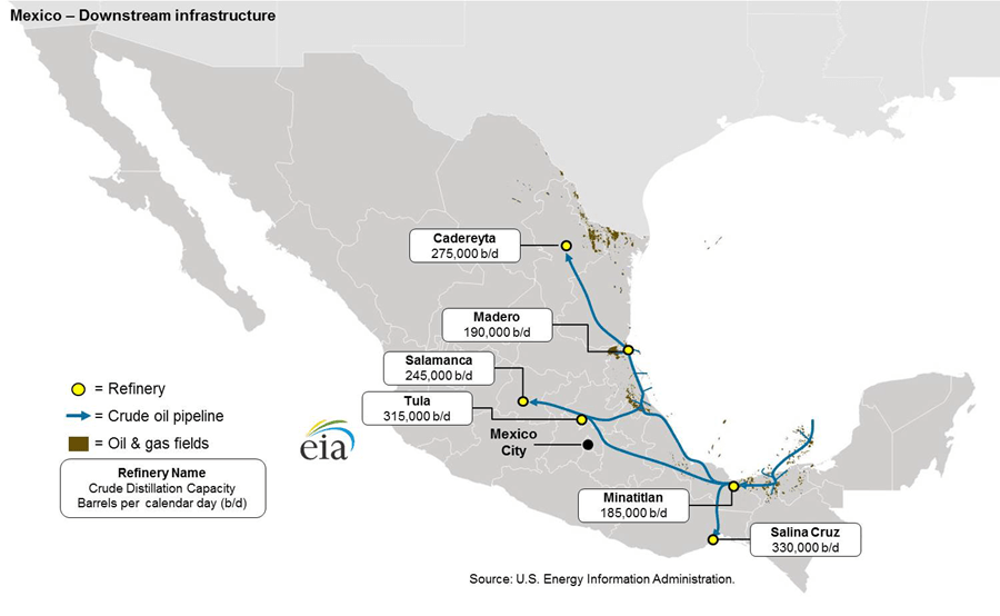 Mexico Downstream Infrastructure Map Source U S Energy Information Administration