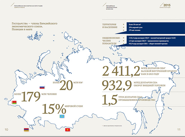 01_basicFigure 1. Basic EEU figures (see translation in the main text below) based on data up to June 2014(3)EEU_figures