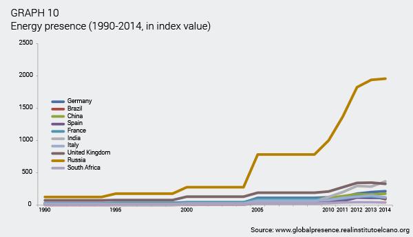 ARI55-2015-OteroIglesias-Chermany-Germany-China-big-winners-economic-globalisation-gra-10