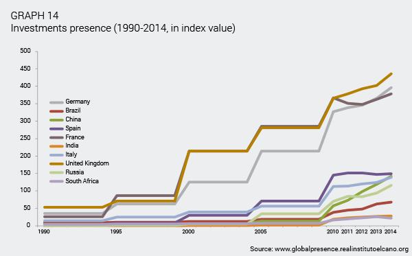 ARI55-2015-OteroIglesias-Chermany-Germany-China-big-winners-economic-globalisation-gra-14