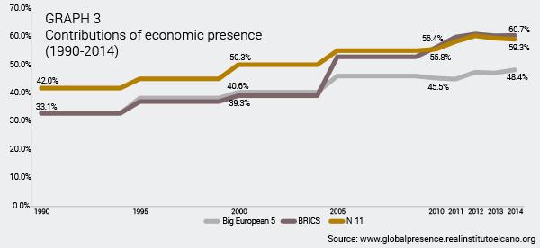 ARI55-2015-OteroIglesias-Chermany-Germany-China-big-winners-economic-globalisation-gra-3