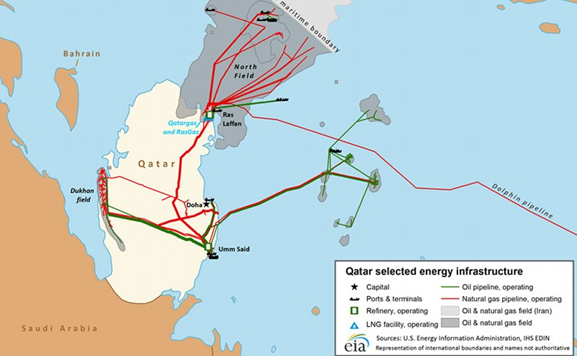 Qatar selected energy infrastructure. Source: EIA
