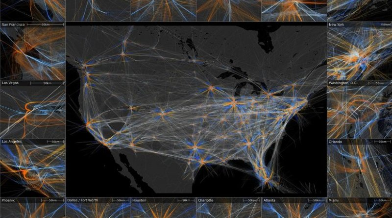 This award-winning image by Sandia researcher Andy Wilson shows PANTHER's geometric and temporal trajectory analyses of air traffic patterns from 43,000 flights over the continental United States on April 4, 2014. In this image, which is far more intricate than what we see from the ground, white lines represent level flight, orange lines indicate ascent and blue lines show descent. Around the edges are smaller views of most of the busiest airports to show the wide variety of traffic patterns. The image was runner-up in an international contest sponsored by IEEE Visualization and Graphics Technical Committee in 2014. Credit: Image by Andy Wilson, Sandia National Laboratories