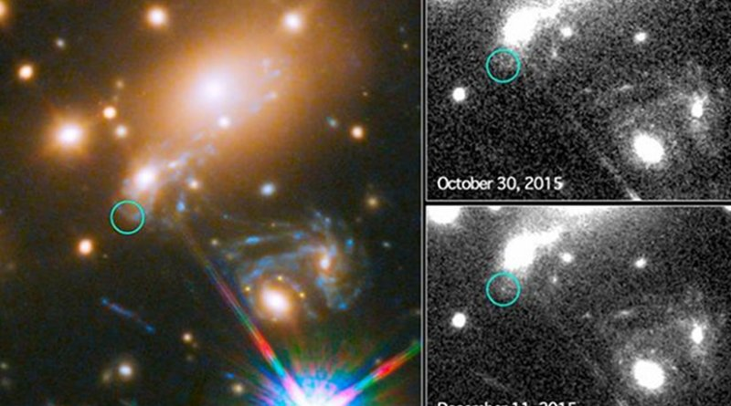 The image on the lower right shows the discovery of the Refsdal Supernova on Dec. 11, 2015, as predicted by several different models. Credit: NASA & ESA and P. Kelly (University of California, Berkeley)