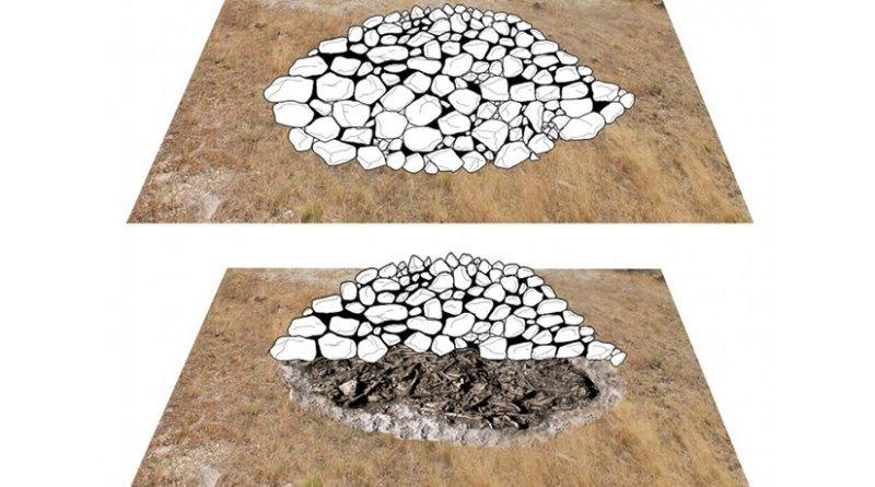 Reconstruction of the original appearance of the megalithic mound. Credit University of Basel, Integrative Prehistory and Archaeological Science