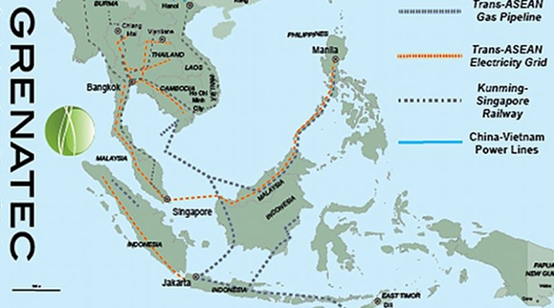 he Trans-ASEAN Gas Pipeline (TAGP) and Trans-ASEAN Electricity Grid (TAEG) are two shovel-ready infrastructure projects in the 10-nation Association of Southeast Asian Nation (ASEAN) states. Source: Grenatec.com
