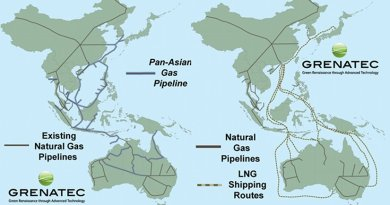 A Pan-Asian Gas Pipeline (at left, above) provides Asia a much longer, lasting, flexible, economically-valuable energy infrastructure than single-generation, greenhouse gas- intensive Liquid Natural Gas. Source. Grenatec.