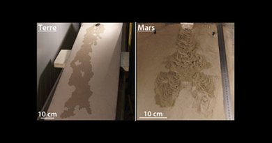 Comparison of morphologies formed by the flow of liquid water on Earth and on Mars. Credit: Marion Massé.
