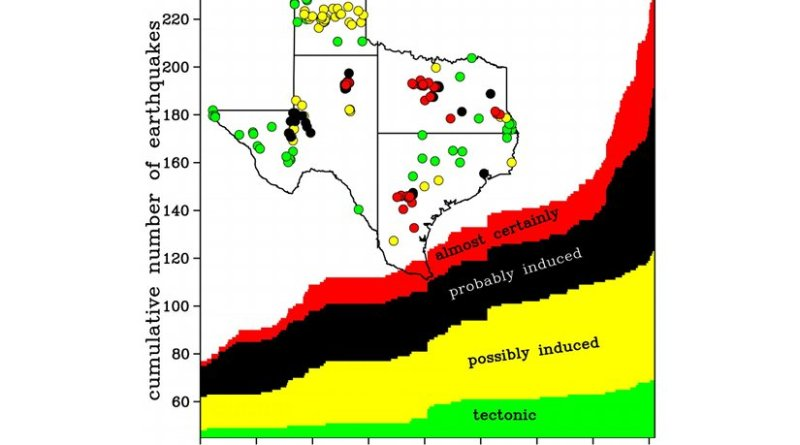 Figure showing the location and cumulative number of natural (tectonic) and induced earthquakes in Texas between 1980 and 2010. Credit Cliff Frohlich/ University of Texas at Austin
