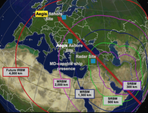 Iranian Ballistic Missile Potential Threat Evolution. Source: United States State Department[49]