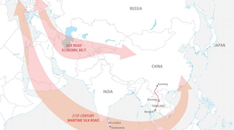 Who Benefits From China's 'One Belt, One Road' Initiative? – Analysis –  Eurasia Review