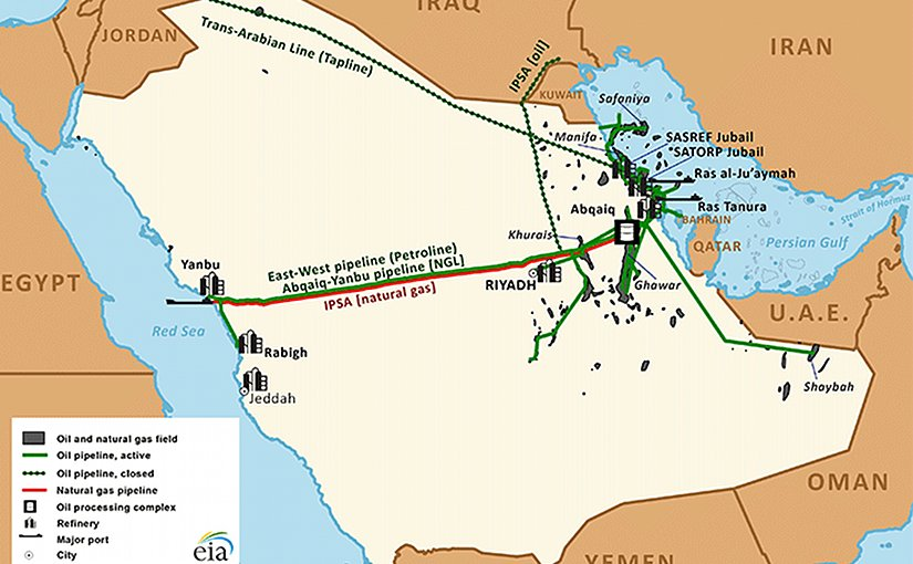 Saudi Arabia major oil and natural gas infrastructure. Source: EIA