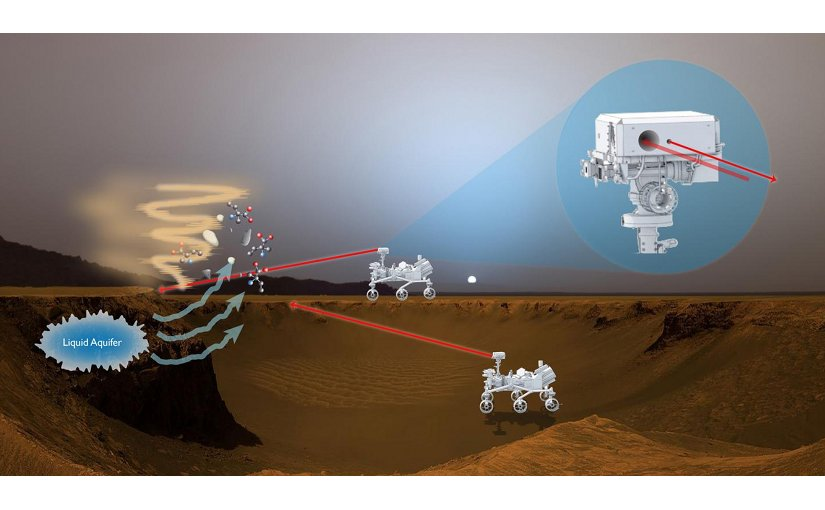 This artist's rendition shows how a proposed laser-fluorescence instrument could operate on Mars. Credit Credits: NASA