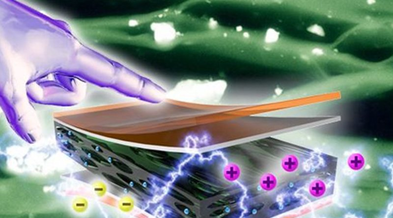 Michigan State University scientists have created a new way to harvest energy from human motion, using a thin, non-toxic device that can be folded to create more power. Credit Michigan State University