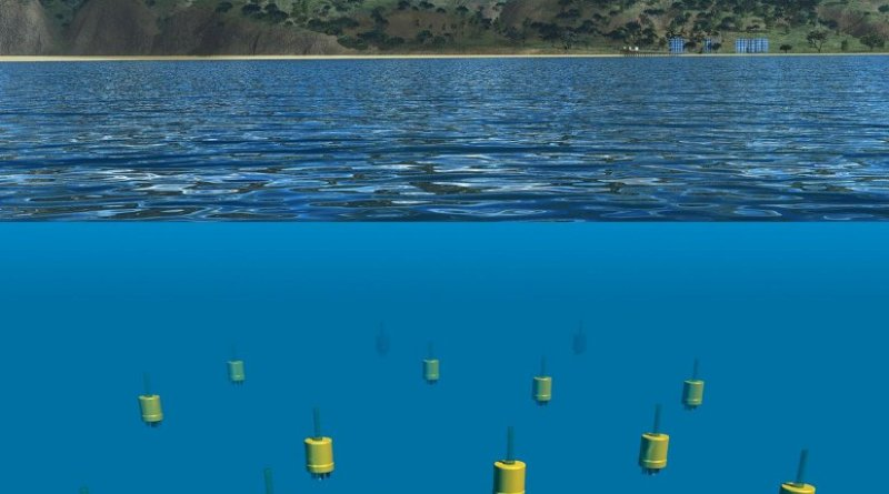 This is a graphic representation of the M-AUEs underwater. Credit Scripps Oceanography/Jaffe Lab for Underwater Imaging