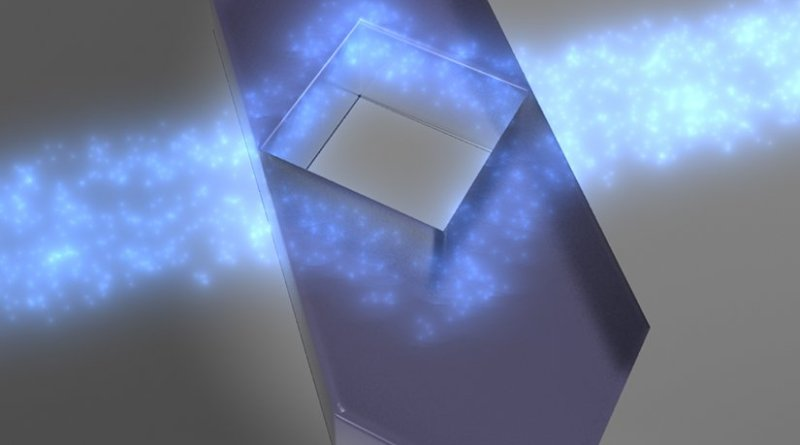 Recreation of the operation of the layer of invisibility devised by the researchers