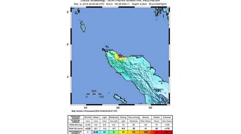 Shakemap for the 2016 Aceh Earthquake in December 6. Epicentre near Sigli.